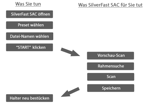feature_SAC_1_de