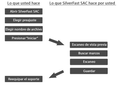 feature_SAC_1_es