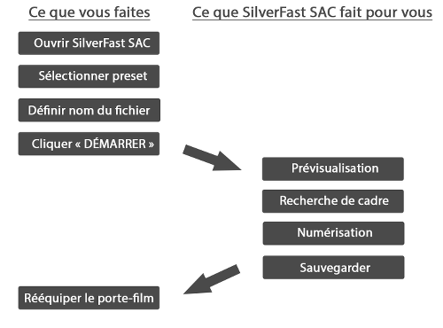 feature_SAC_1_fr