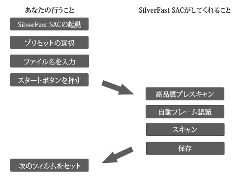 feature_SAC_1_jp