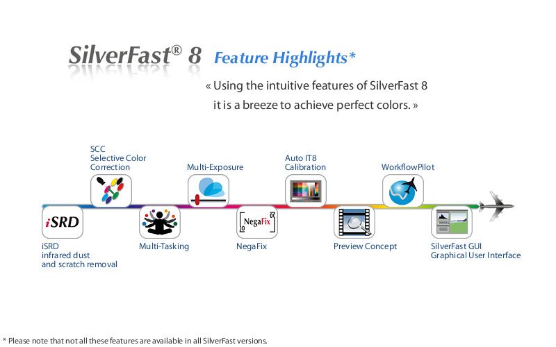 All about SilverFast 8 :: LaserSoft Imaging