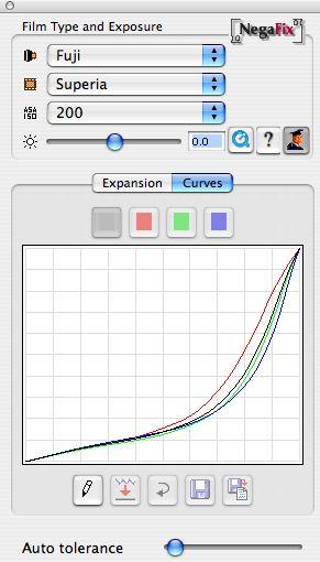 NegaFix_Curves_en