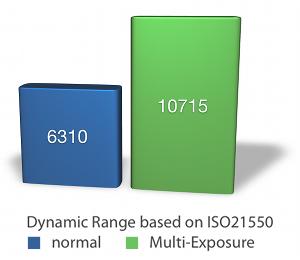 ME-Diagramm_10000XL_en