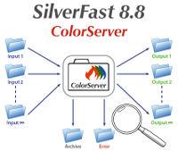 Diagramm_ColorServer_200