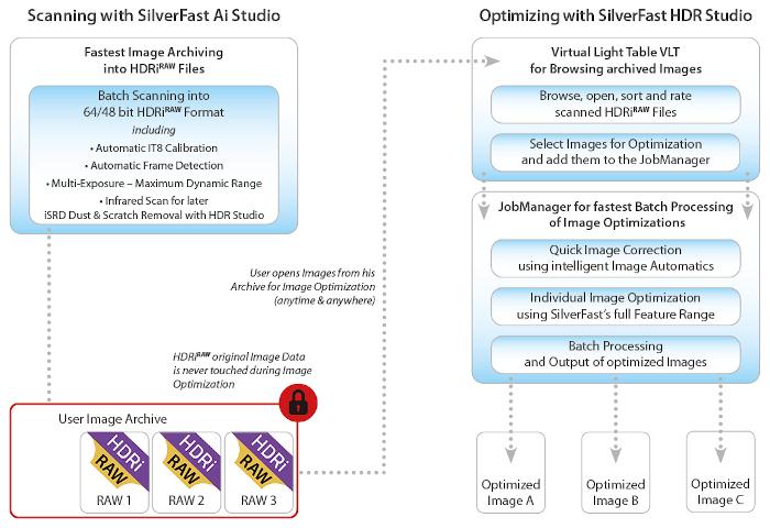 raw_data_workflow_en