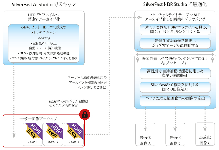 raw_data_workflow_jp