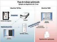 workflow2-se_small_es